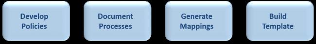 DM_Design