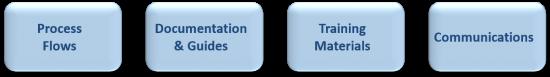 SE Services_Design2